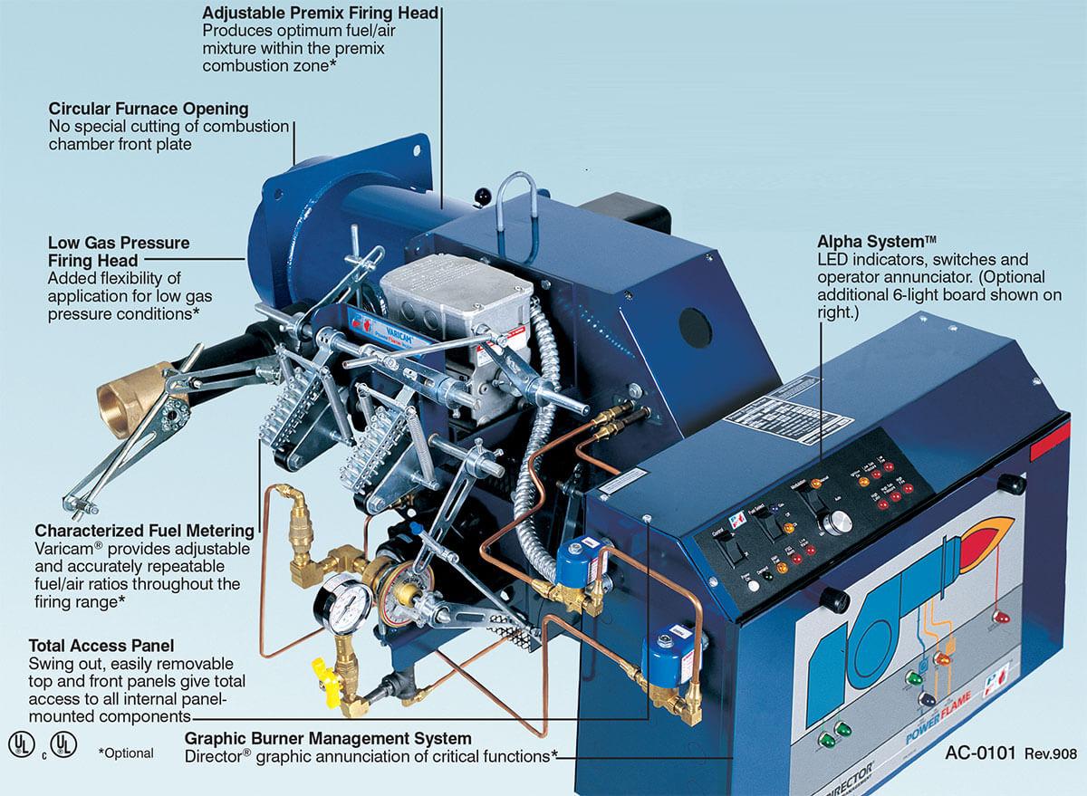 Type AC Burner | Commercial Burners & Boiler Burners | Power Flame